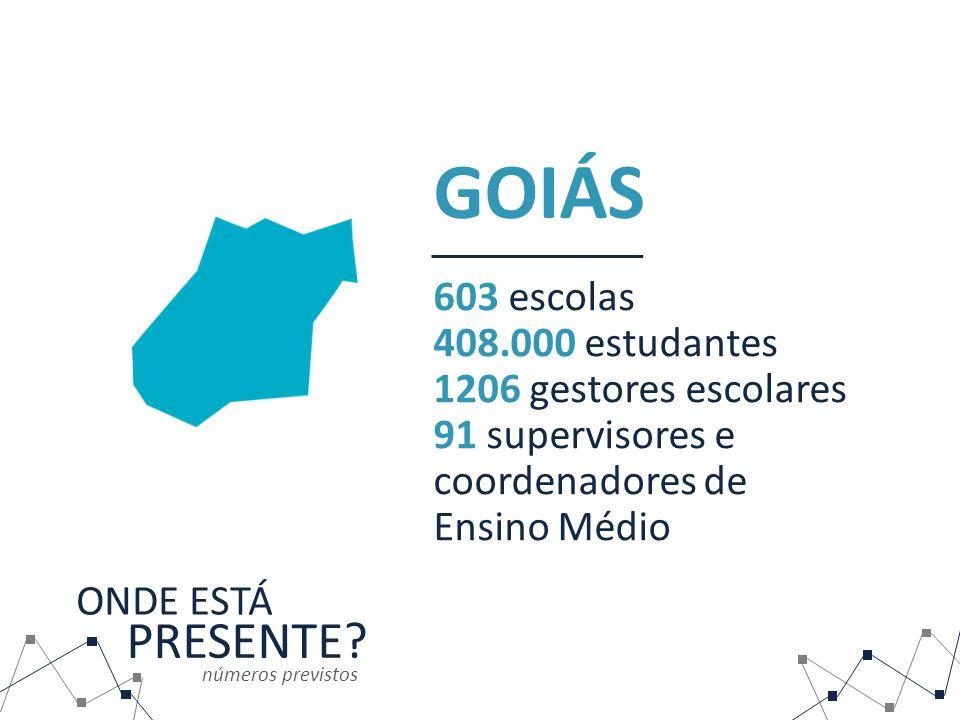 ONDE ESTÁ PRESENTE? GOIÁS 603 escolas 408.000 estudantes 1206 gestores escolares 91 supervisores e coordenadores de Ensino Médio números previstos