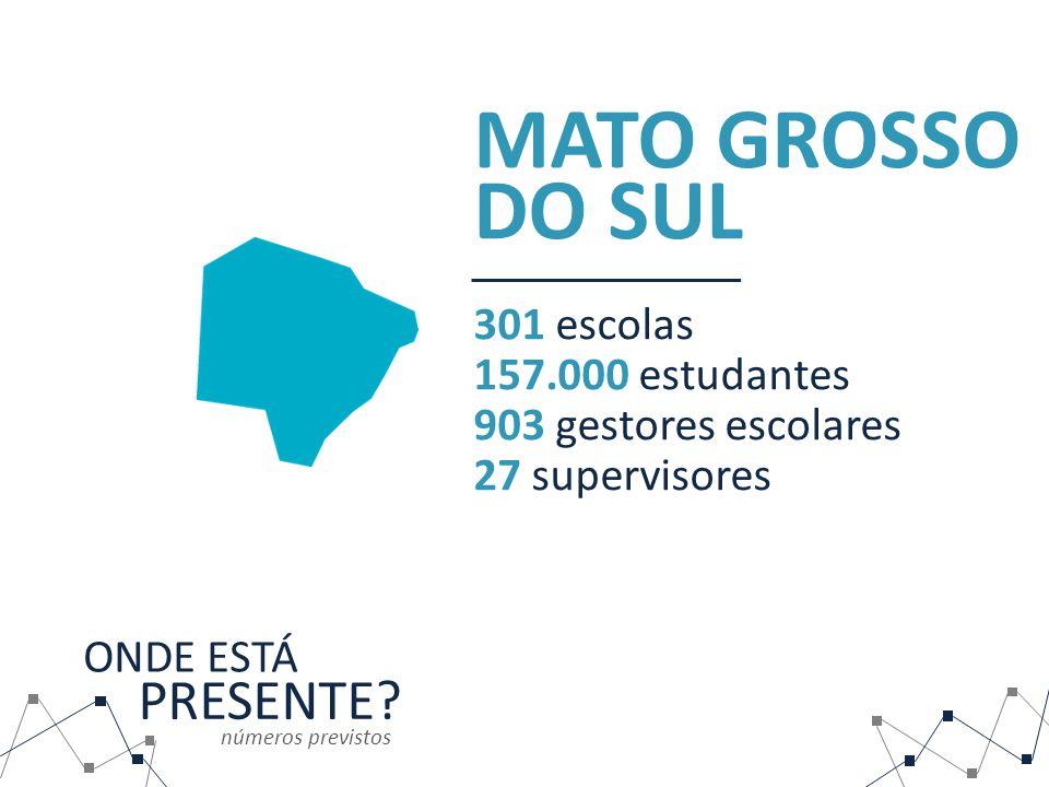 ONDE ESTÁ PRESENTE? MATO GROSSO DO SUL 301 escolas 157.000 estudantes 903 gestores escolares 27 supervisores números previstos