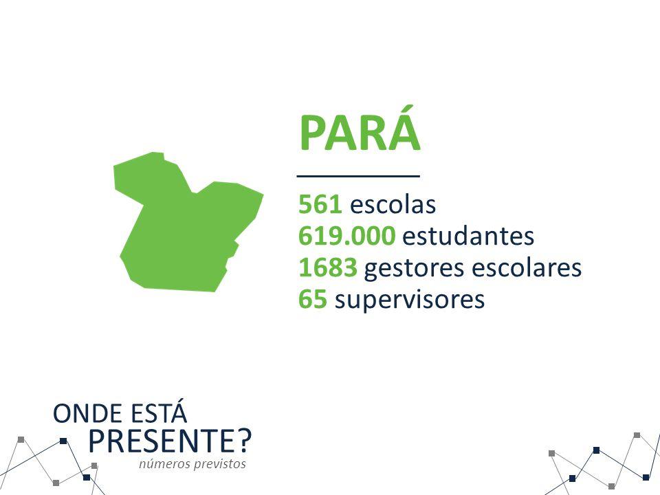 ONDE ESTÁ PRESENTE? 561 escolas 619.000 estudantes 1683 gestores escolares 65 supervisores PARÁ números previstos