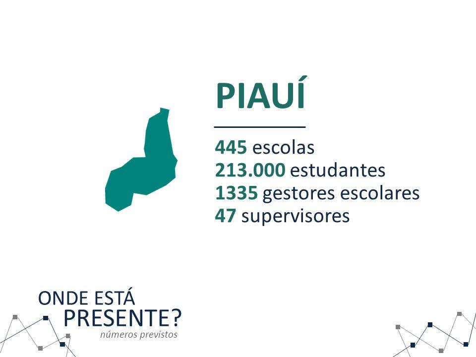 ONDE ESTÁ PRESENTE? PIAUÍ 445 escolas 213.000 estudantes 1335 gestores escolares 47 supervisores números previstos