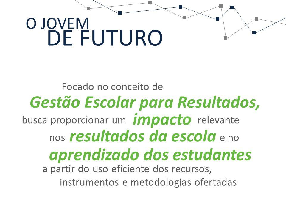 Focado no conceito de Gestão Escolar para Resultados, busca proporcionar um relevante nos e no a partir do uso eficiente dos recursos, instrumentos e metodologias ofertadas DE FUTURO O JOVEM impacto resultados da escola aprendizado dos estudantes