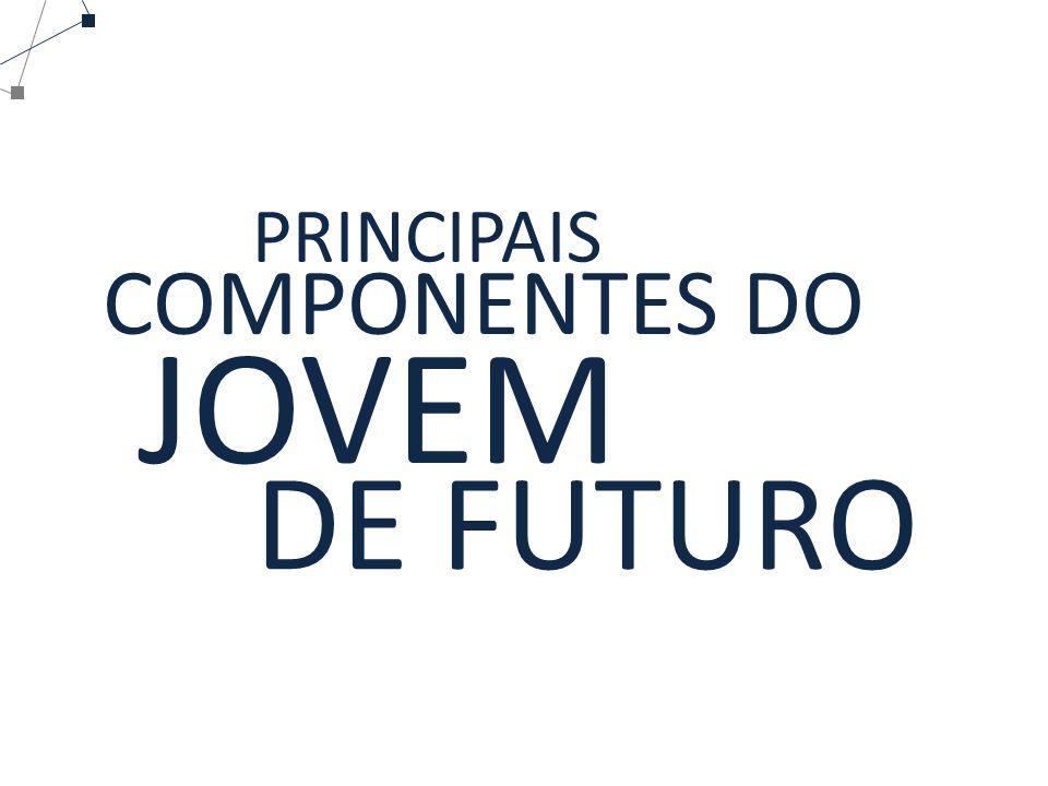 COMPONENTES DO JOVEM PRINCIPAIS DE FUTURO
