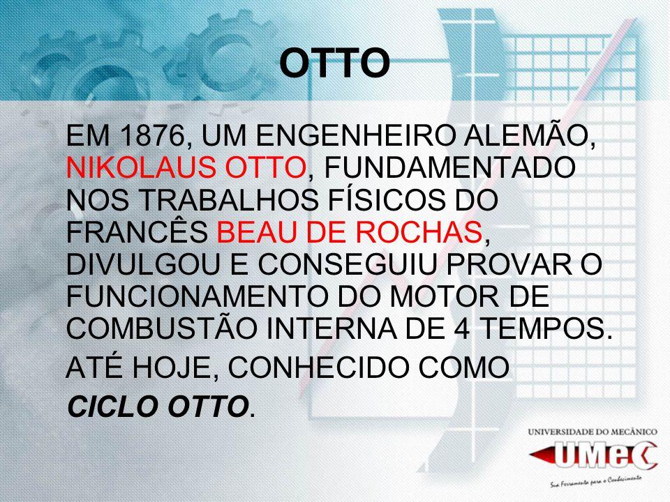 OTTO EM 1876, UM ENGENHEIRO ALEMÃO, NIKOLAUS OTTO, FUNDAMENTADO NOS TRABALHOS FÍSICOS DO FRANCÊS BEAU DE ROCHAS, DIVULGOU E CONSEGUIU PROVAR O FUNCIONAMENTO DO MOTOR DE COMBUSTÃO INTERNA DE 4 TEMPOS.