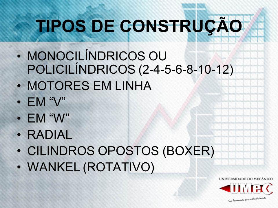 TIPOS DE CONSTRUÇÃO MONOCILÍNDRICOS OU POLICILÍNDRICOS (2-4-5-6-8-10-12) MOTORES EM LINHA EM V EM W RADIAL CILINDROS OPOSTOS (BOXER) WANKEL (ROTATIVO)
