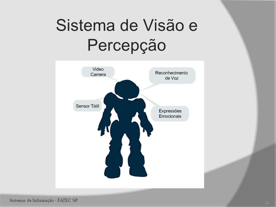 Sistema de Visão e Percepção 24 Sistemas de Informação - FATEC SP