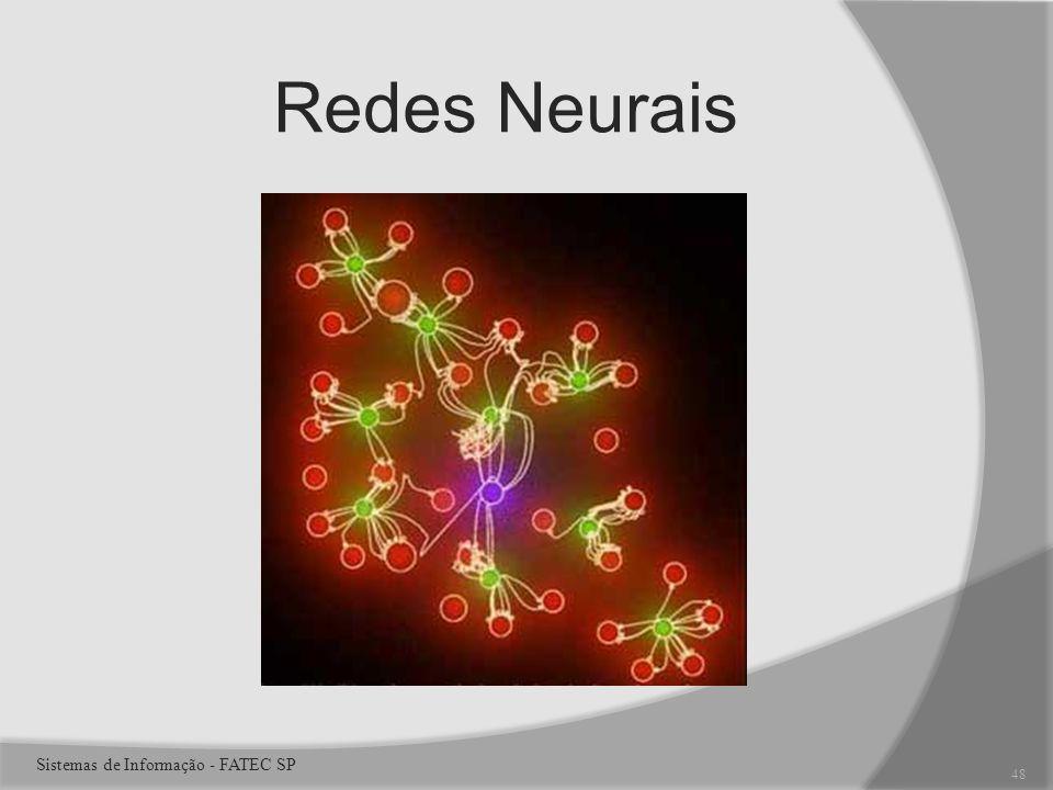 Redes Neurais 48 Sistemas de Informação - FATEC SP