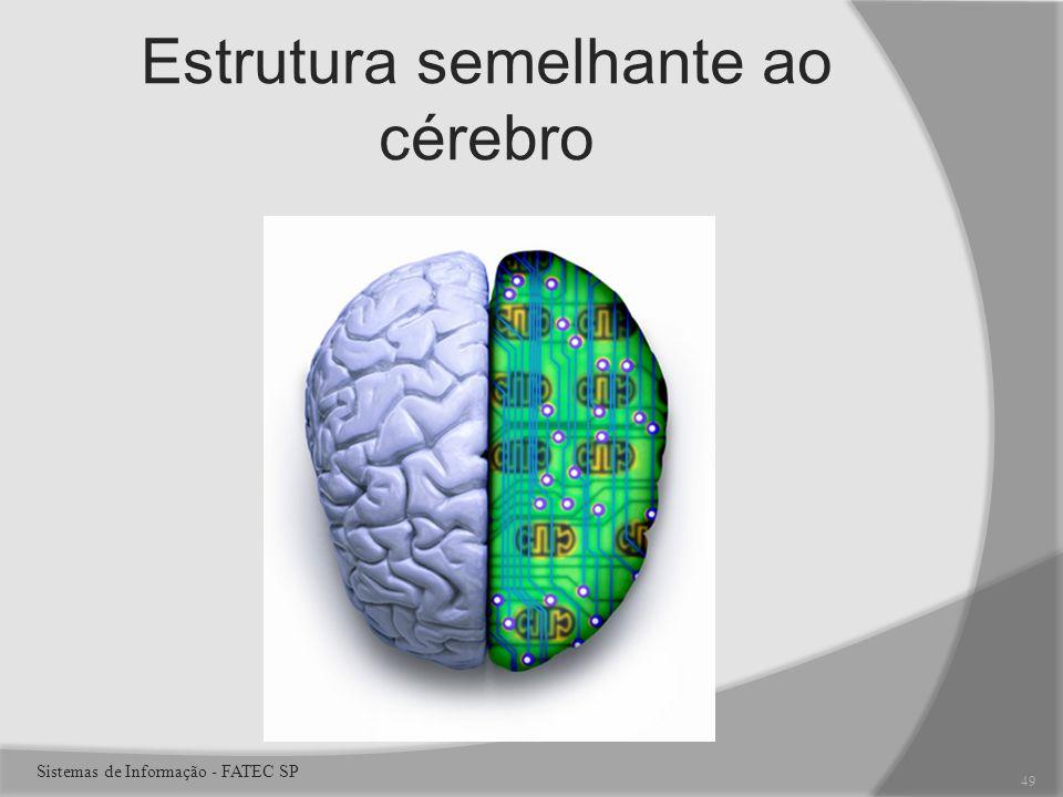 Estrutura semelhante ao cérebro 49 Sistemas de Informação - FATEC SP
