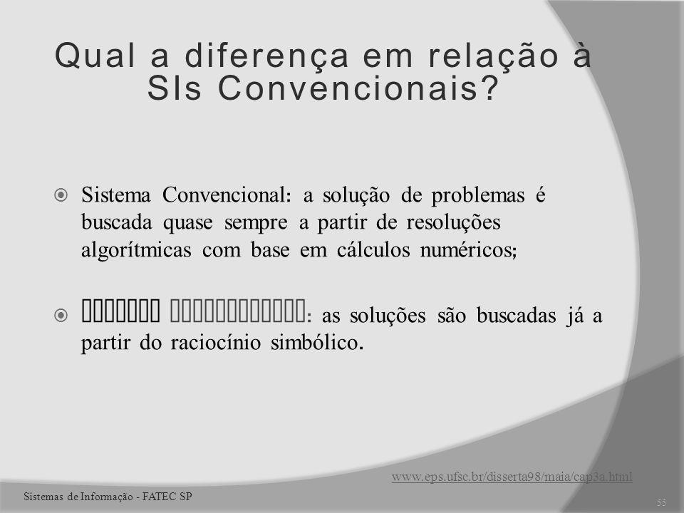 Qual a diferença em relação à SIs Convencionais.