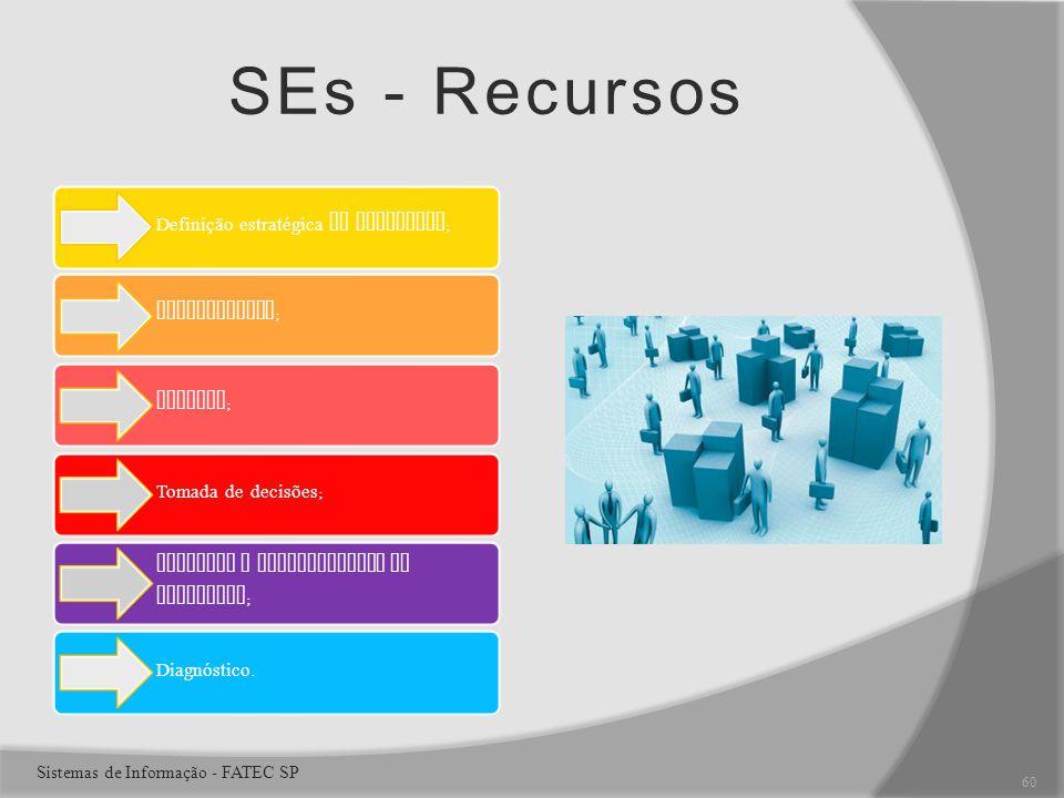 SEs - Recursos Definição estratégica de objetivos ; Planejamento ; Projeto ; Tomada de decisões ; Controle e monitoramento de qualidade ; Diagnóstico.
