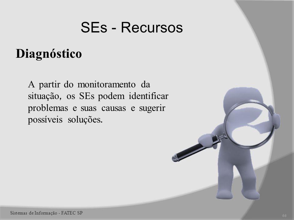 SEs - Recursos Diagnóstico A partir do monitoramento da situação, os SEs podem identificar problemas e suas causas e sugerir possíveis soluções.