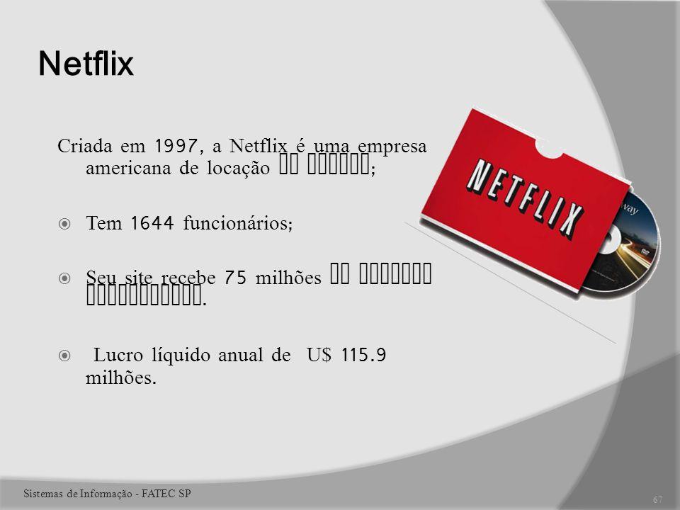 Netflix Criada em 1997, a Netflix é uma empresa americana de locação de filmes ; Tem 1644 funcionários ; Seu site recebe 75 milhões de acessos diariamente.