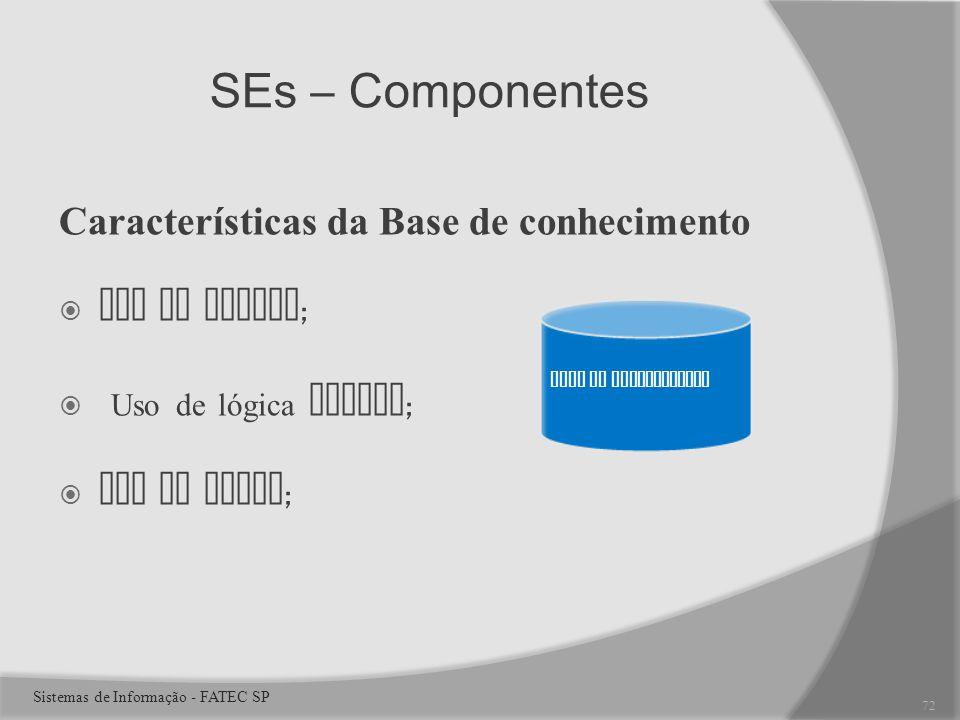 SEs – Componentes Características da Base de conhecimento Uso de regras ; Uso de lógica difusa ; Uso de casos ; Base de Conhecimento 72 Sistemas de Informação - FATEC SP