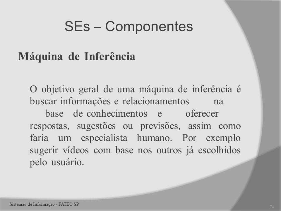 SEs – Componentes Máquina de Inferência O objetivo geral de uma máquina de inferência é buscar informações e relacionamentosna basede conhecimentoseoferecer respostas, sugestões ou previsões, assim como faria um especialista humano.