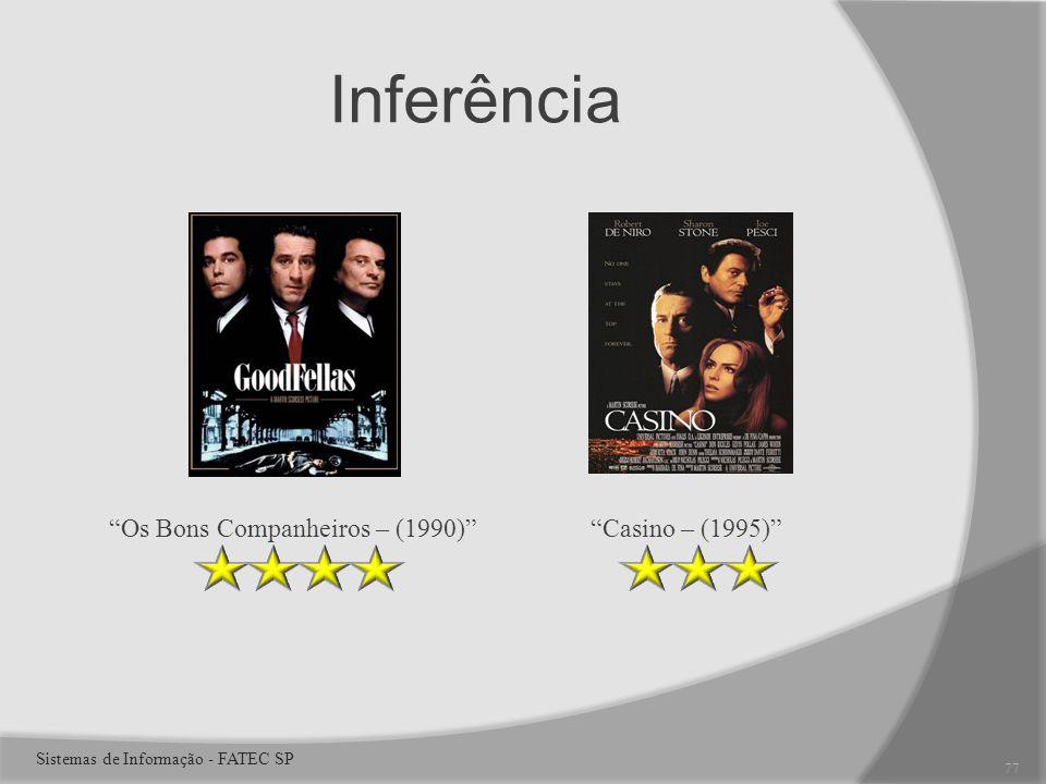 Inferência Os Bons Companheiros – (1990)Casino – (1995) 77 Sistemas de Informação - FATEC SP