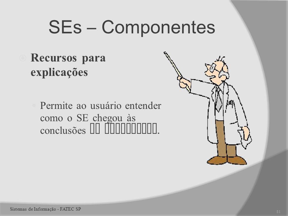SEs – Componentes Recursos para explicações Permite ao usuário entender como o SE chegou às conclusões ou resultados.