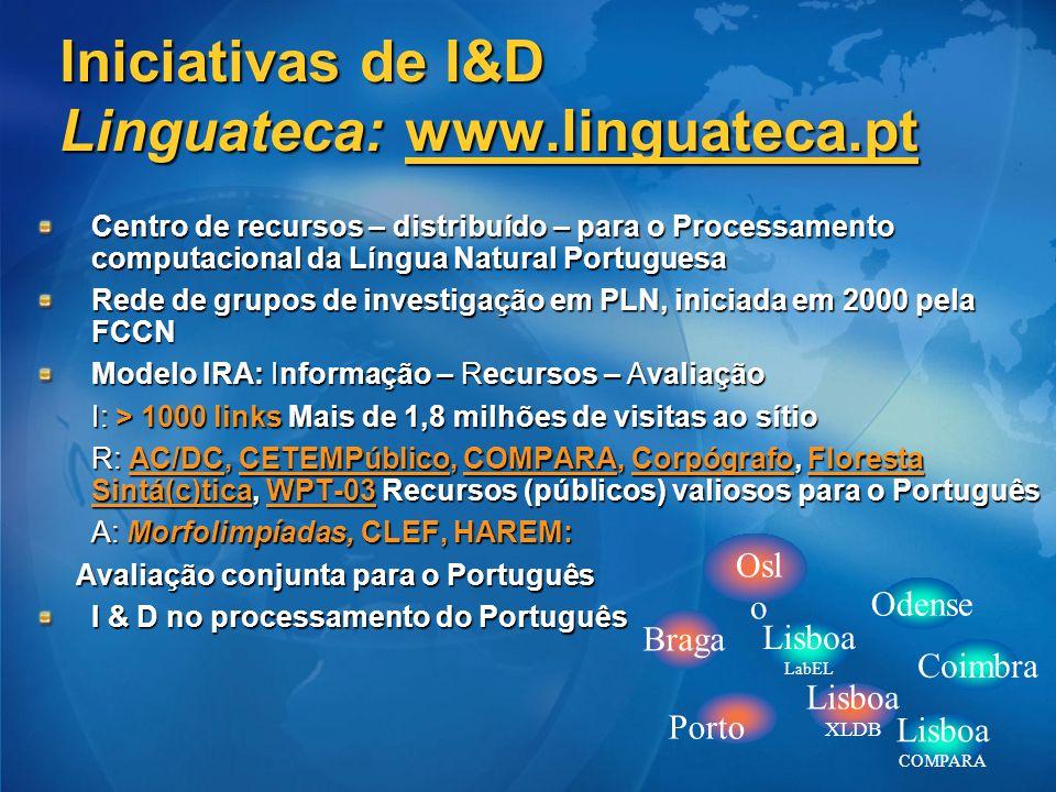 Iniciativas de I&D Linguateca: www.linguateca.pt Centro de recursos – distribuído – para o Processamento computacional da Língua Natural Portuguesa Re