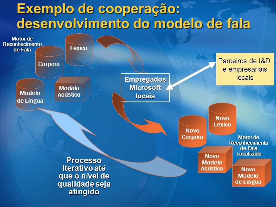 Exemplo de cooperação: desenvolvimento do modelo de fala Corpora Léxico Modelo Acústico Novo Corpora Novo Lexico Novo Modelo Acústico Motor de Reconhe