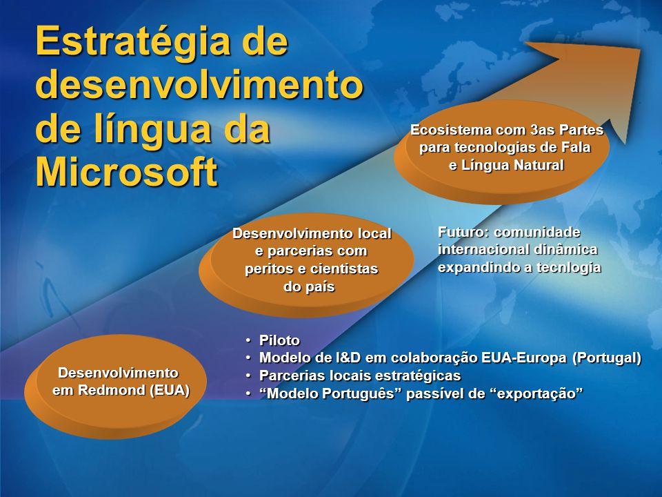 Estratégia de desenvolvimento de língua da Microsoft Desenvolvimento em Redmond (EUA) Desenvolvimento local e parcerias com peritos e cientistas do pa