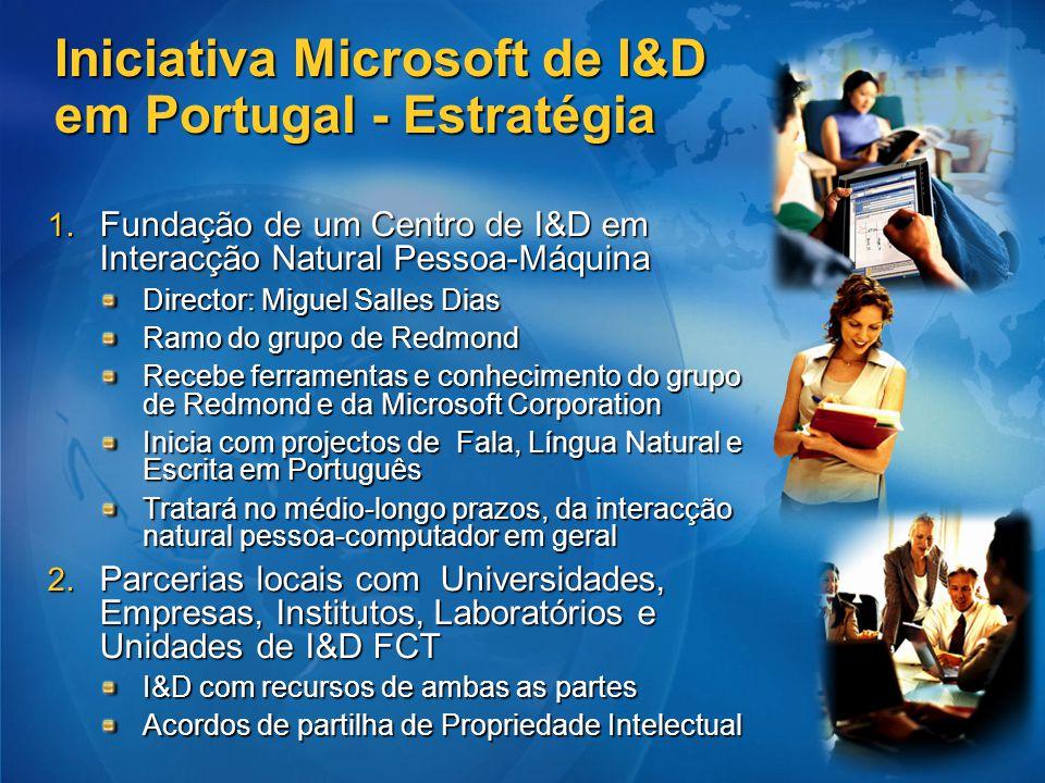 Iniciativa Microsoft de I&D em Portugal - Estratégia 1. Fundação de um Centro de I&D em Interacção Natural Pessoa-Máquina Director: Miguel Salles Dias