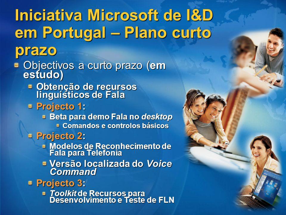 Iniciativa Microsoft de I&D em Portugal – Plano curto prazo Objectivos a curto prazo (em estudo) Obtenção de recursos linguísticos de Fala Projecto 1: