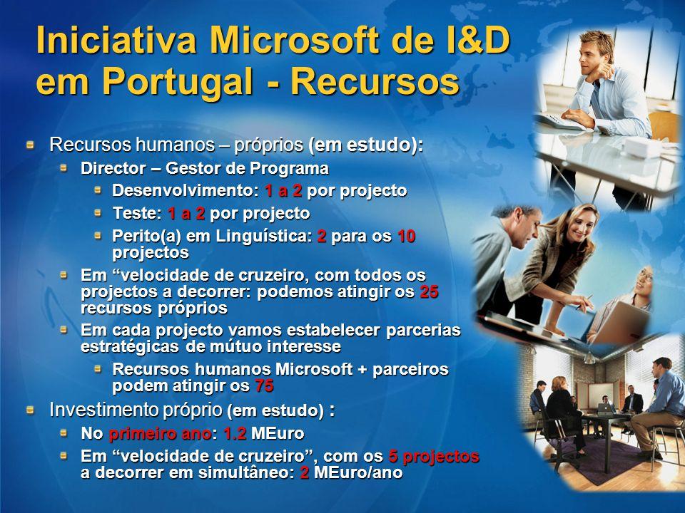 Iniciativa Microsoft de I&D em Portugal - Recursos Recursos humanos – próprios (em estudo): Director – Gestor de Programa Desenvolvimento: 1 a 2 por p