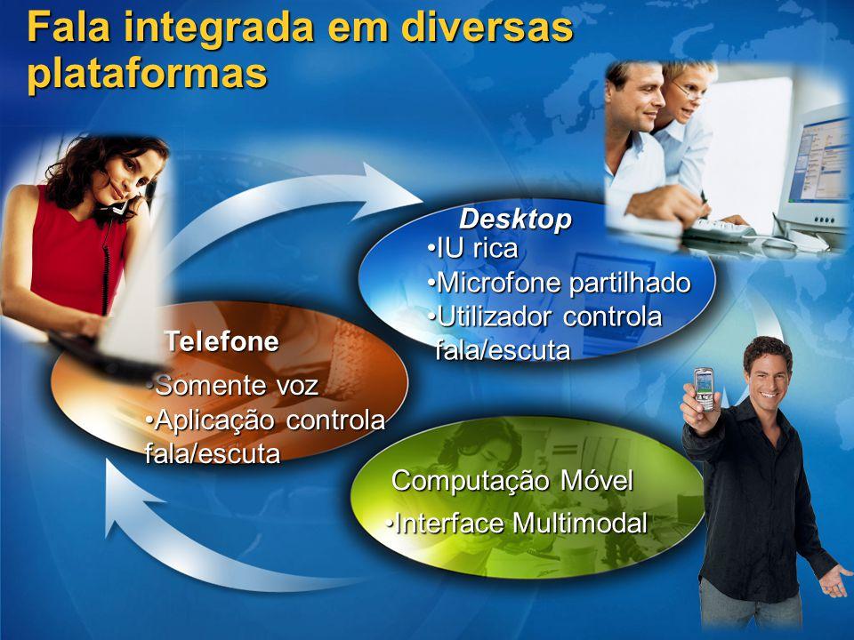 Fala integrada em diversas plataformas Desktop IU ricaIU rica Microfone partilhadoMicrofone partilhado Utilizador controlaUtilizador controla fala/esc