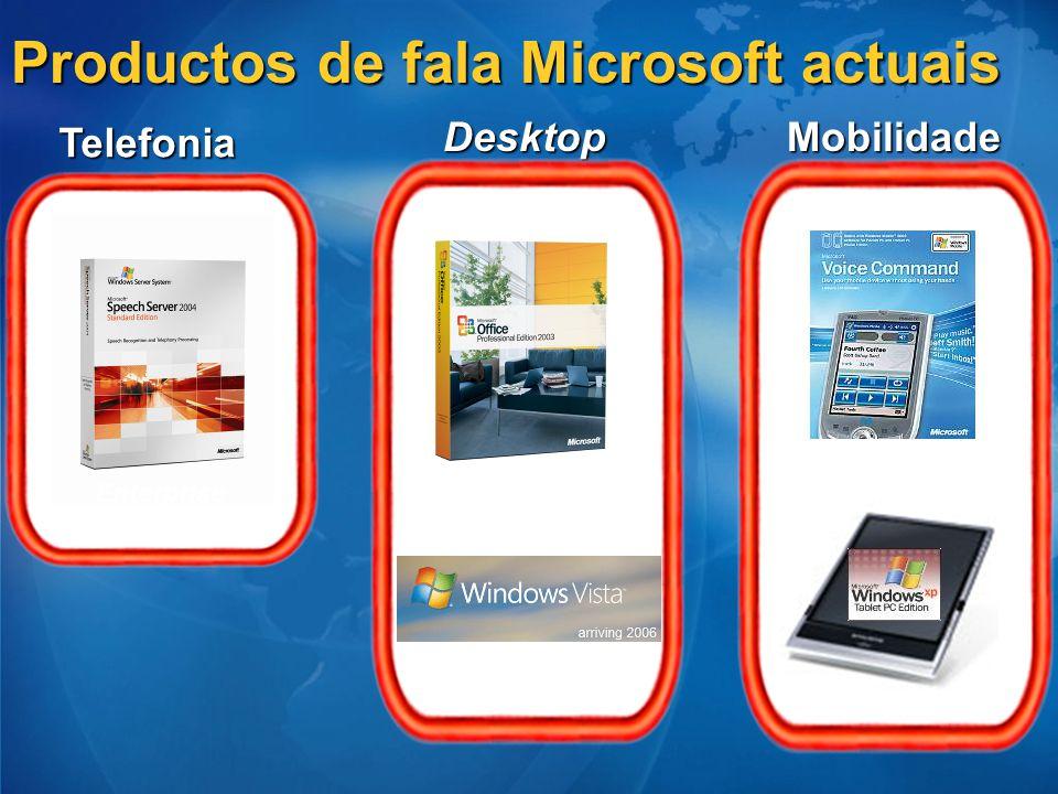 Productos de fala Microsoft actuais Telefonia DesktopMobilidade Embedded SR Command/Control Dictation Enterprise Applications