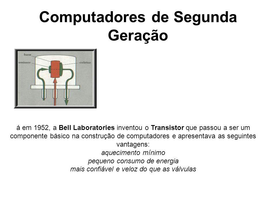 Computadores de Segunda Geração á em 1952, a Bell Laboratories inventou o Transistor que passou a ser um componente básico na construção de computador