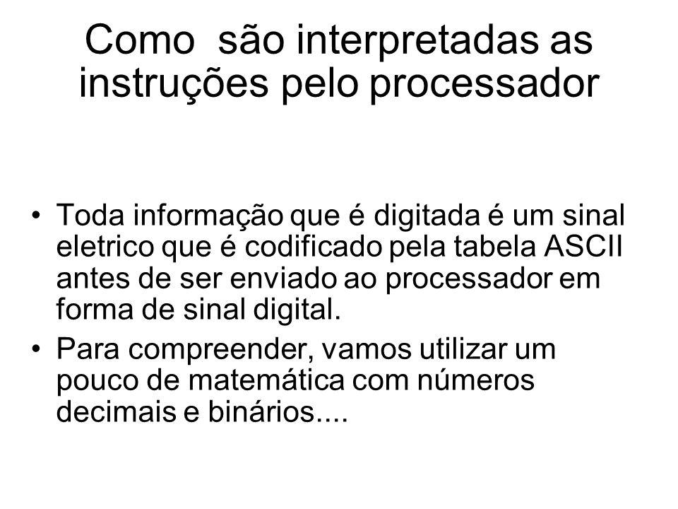 Como são interpretadas as instruções pelo processador Toda informação que é digitada é um sinal eletrico que é codificado pela tabela ASCII antes de s