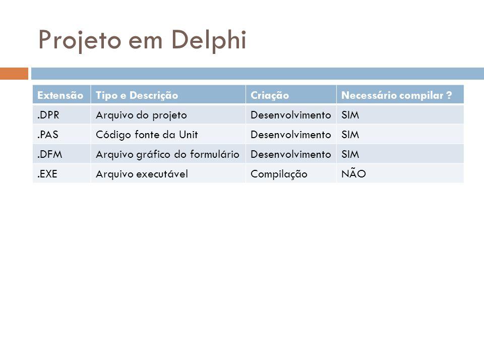 Projeto em Delphi ExtensãoTipo e DescriçãoCriaçãoNecessário compilar ?.DPRArquivo do projetoDesenvolvimentoSIM.PASCódigo fonte da UnitDesenvolvimentoS