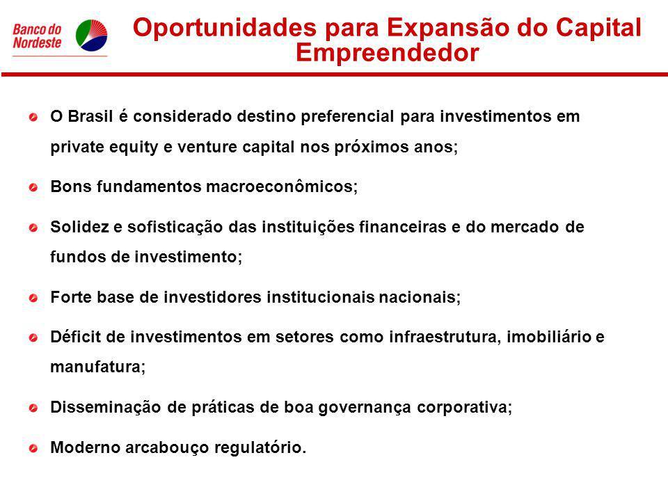 Oportunidades para Expansão do Capital Empreendedor O Brasil é considerado destino preferencial para investimentos em private equity e venture capital nos próximos anos; Bons fundamentos macroeconômicos; Solidez e sofisticação das instituições financeiras e do mercado de fundos de investimento; Forte base de investidores institucionais nacionais; Déficit de investimentos em setores como infraestrutura, imobiliário e manufatura; Disseminação de práticas de boa governança corporativa; Moderno arcabouço regulatório.