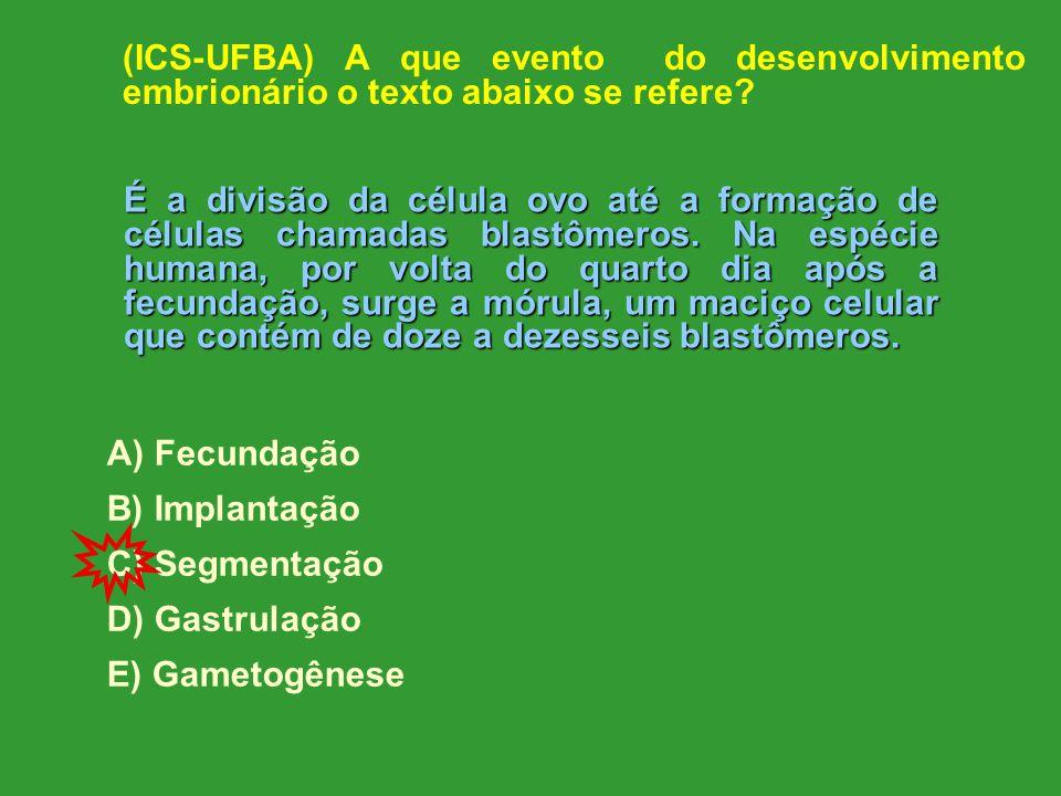 (ICS-UFBA) A que evento do desenvolvimento embrionário o texto abaixo se refere.
