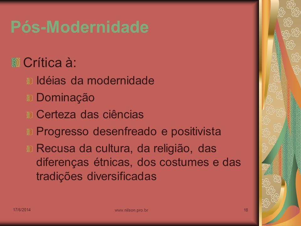Pós-Modernidade Crítica à: Idéias da modernidade Dominação Certeza das ciências Progresso desenfreado e positivista Recusa da cultura, da religião, da
