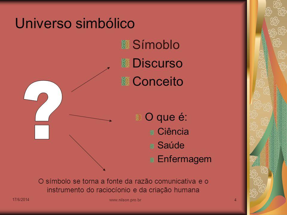 Universo simbólico Símoblo Discurso Conceito O que é: Ciência Saúde Enfermagem O símbolo se torna a fonte da razão comunicativa e o instrumento do rac