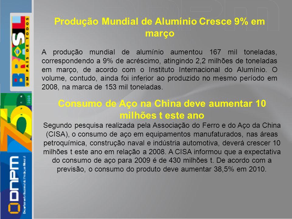 Produção Mundial de Alumínio Cresce 9% em março A produção mundial de alumínio aumentou 167 mil toneladas, correspondendo a 9% de acréscimo, atingindo
