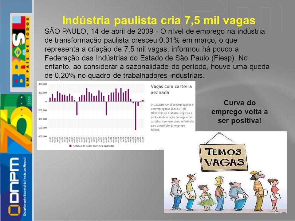 Indústria paulista cria 7,5 mil vagas SÃO PAULO, 14 de abril de 2009 - O nível de emprego na indústria de transformação paulista cresceu 0,31% em març