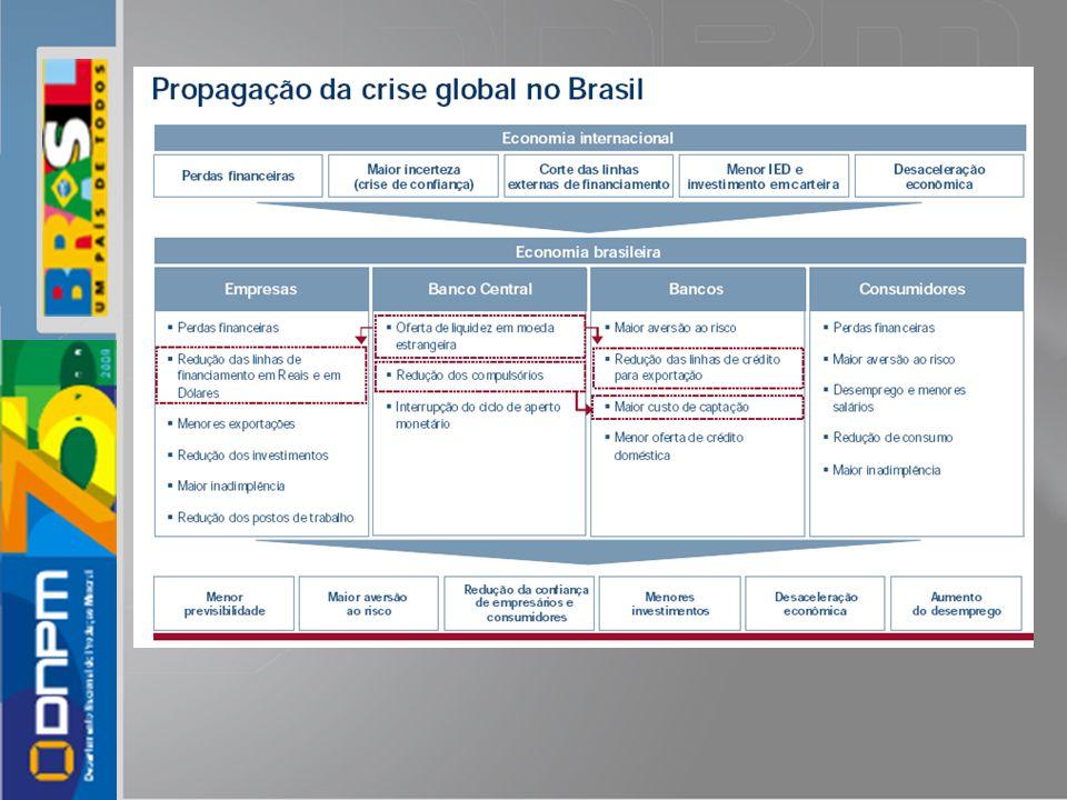 Indústria paulista cria 7,5 mil vagas SÃO PAULO, 14 de abril de 2009 - O nível de emprego na indústria de transformação paulista cresceu 0,31% em março, o que representa a criação de 7,5 mil vagas, informou há pouco a Federação das Indústrias do Estado de São Paulo (Fiesp).