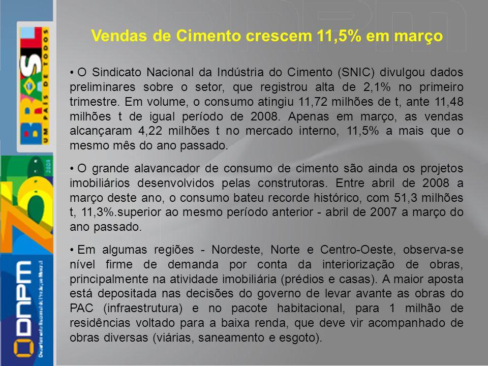 Vendas de Cimento crescem 11,5% em março O Sindicato Nacional da Indústria do Cimento (SNIC) divulgou dados preliminares sobre o setor, que registrou