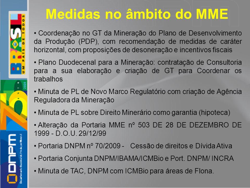 Medidas no âmbito do MME Coordenação no GT da Mineração do Plano de Desenvolvimento da Produção (PDP), com recomendação de medidas de caráter horizont