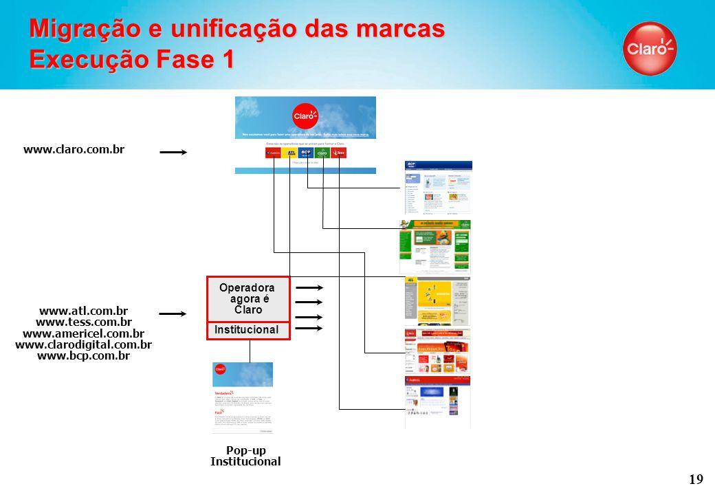 19 Migração e unificação das marcas Execução Fase 1 www.atl.com.br www.tess.com.br www.americel.com.br www.clarodigital.com.br www.bcp.com.br Operadora agora é Claro Institucional www.claro.com.br Pop-up Institucional