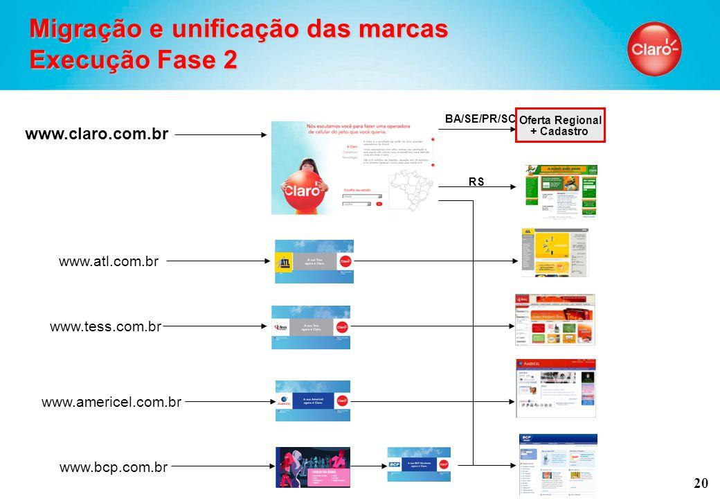 20 Migração e unificação das marcas Execução Fase 2 www.claro.com.br RS www.tess.com.br www.americel.com.br www.bcp.com.br www.atl.com.br BA/SE/PR/SC Oferta Regional + Cadastro