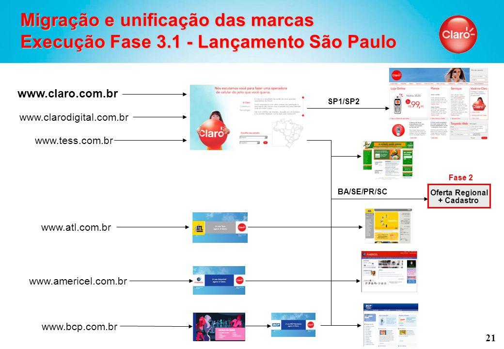 21 Migração e unificação das marcas Execução Fase 3.1 - Lançamento São Paulo www.claro.com.br SP1/SP2 www.americel.com.br www.bcp.com.br www.atl.com.br www.clarodigital.com.br www.tess.com.br BA/SE/PR/SC Oferta Regional + Cadastro Fase 2