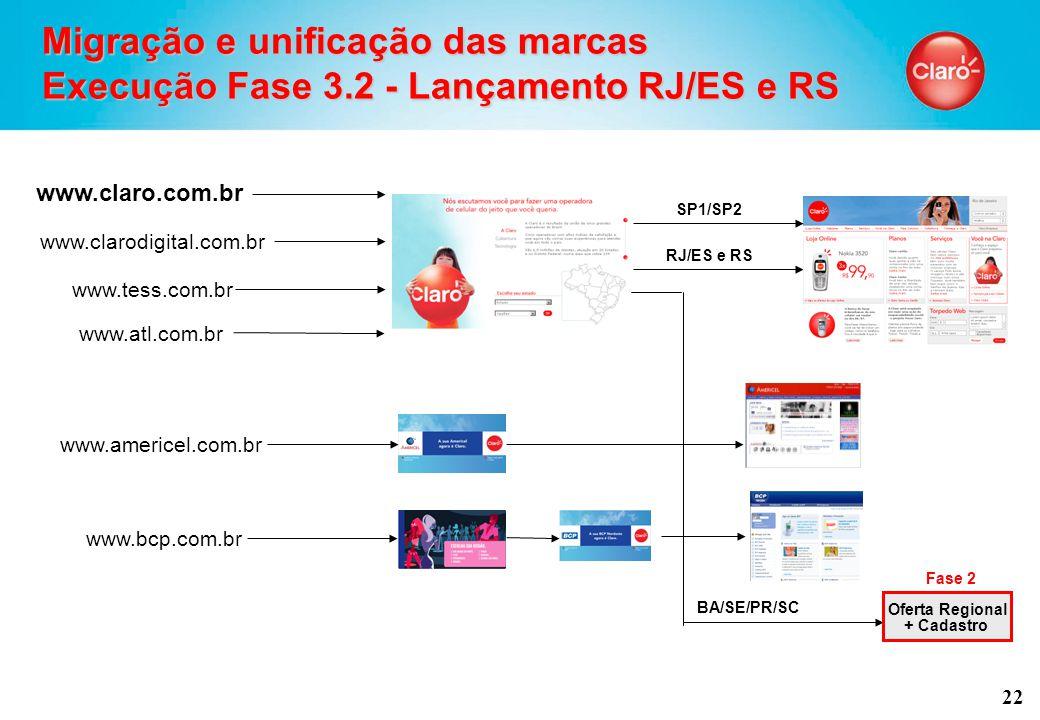 22 Migração e unificação das marcas Execução Fase 3.2 - Lançamento RJ/ES e RS www.claro.com.br SP1/SP2 www.americel.com.br www.bcp.com.br www.atl.com.br www.clarodigital.com.br www.tess.com.br RJ/ES e RS BA/SE/PR/SC Oferta Regional + Cadastro Fase 2