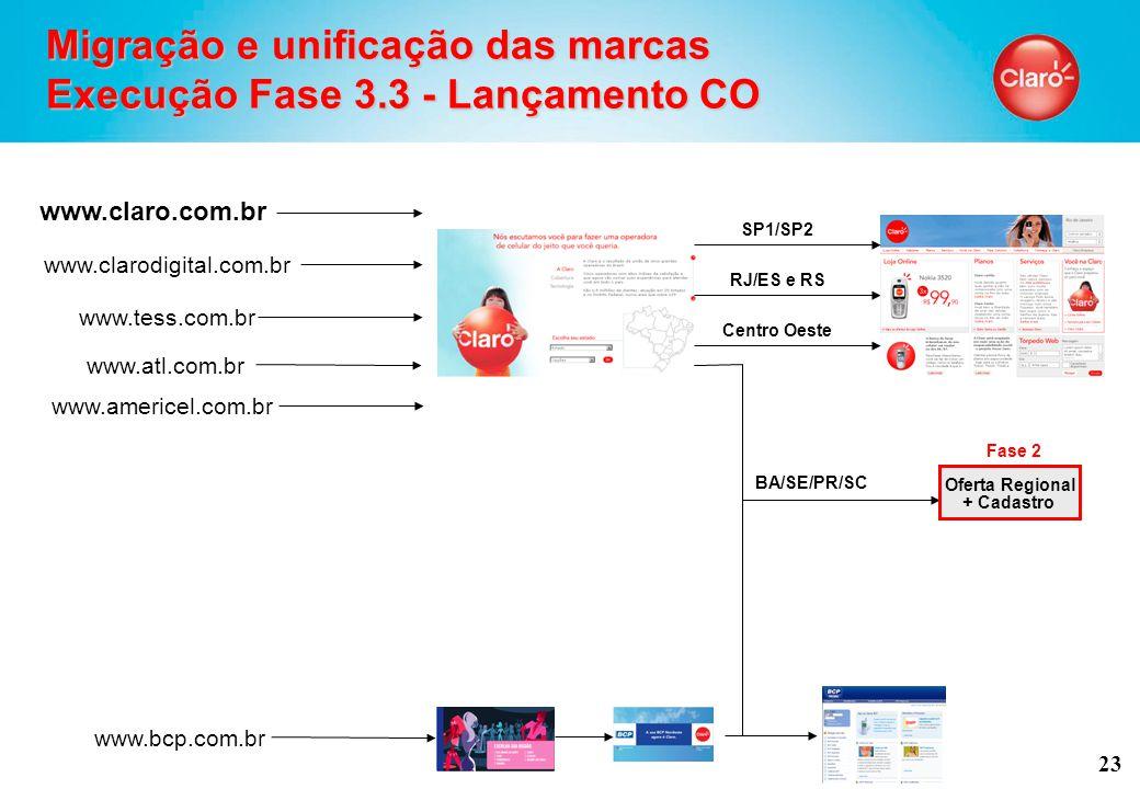 23 Migração e unificação das marcas Execução Fase 3.3 - Lançamento CO www.claro.com.br SP1/SP2 www.americel.com.br www.bcp.com.br www.atl.com.br www.clarodigital.com.br www.tess.com.br RJ/ES e RS Centro Oeste BA/SE/PR/SC Oferta Regional + Cadastro Fase 2