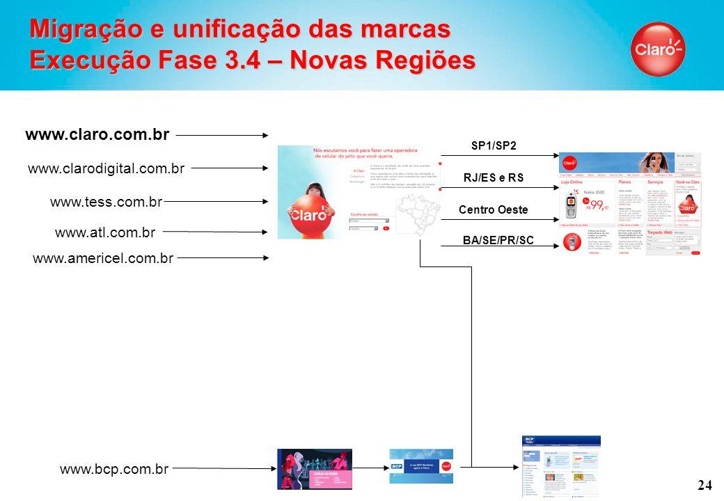 24 Migração e unificação das marcas Execução Fase 3.4 – Novas Regiões www.claro.com.br SP1/SP2 www.americel.com.br www.bcp.com.br www.atl.com.br www.clarodigital.com.br www.tess.com.br RJ/ES e RS Centro Oeste BA/SE/PR/SC