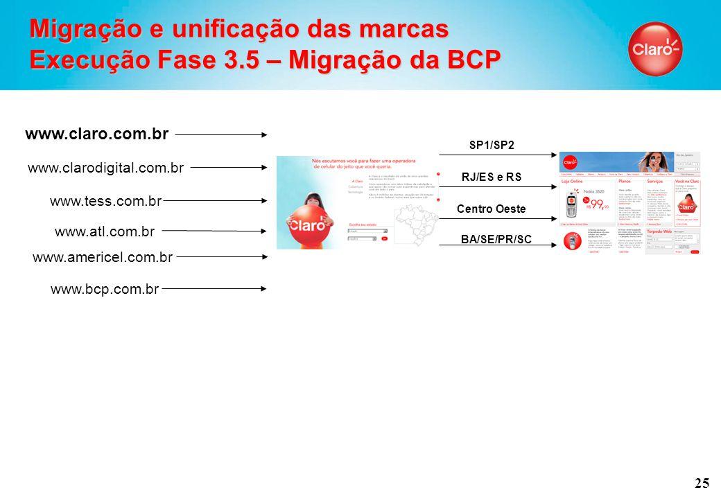 25 Migração e unificação das marcas Execução Fase 3.5 – Migração da BCP www.claro.com.br SP1/SP2 www.americel.com.br www.bcp.com.br www.atl.com.br www.clarodigital.com.br www.tess.com.br RJ/ES e RS Centro Oeste BA/SE/PR/SC