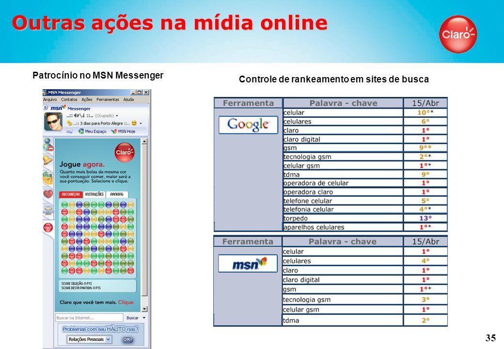 35 Outras ações na mídia online Patrocínio no MSN Messenger Controle de rankeamento em sites de busca