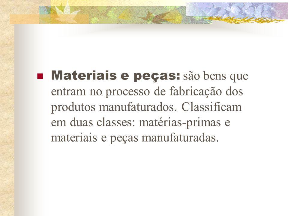 Bens de capital: são bens de longa duração que facilitam o desenvolvimento e administração de produtos acabados.