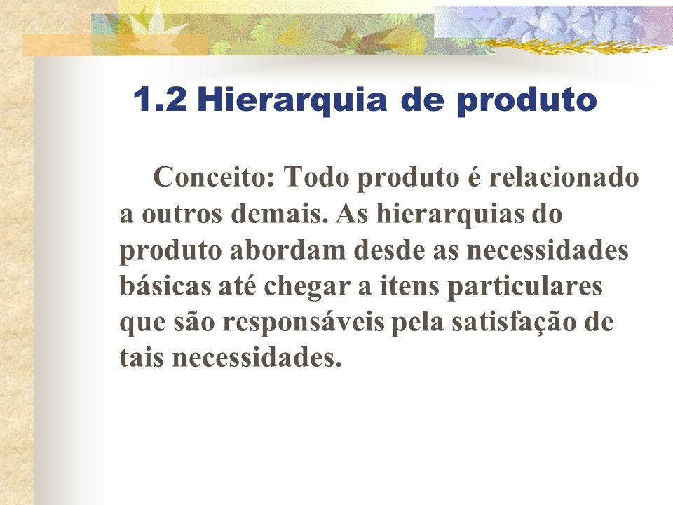 1 – Família de Necessidade A necessidade central que sustenta a existência de uma família de produto.