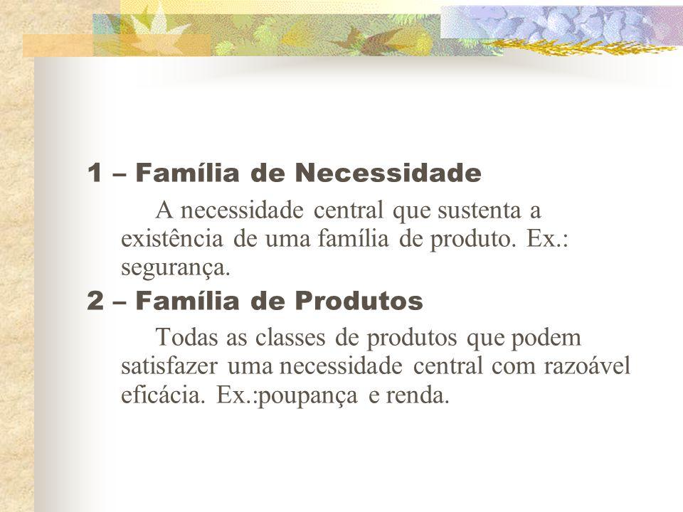 3 – Classe de Produtos Um grupo de produtos dentro da família de produtos que têm reconhecidamente uma certa coerência funcional.